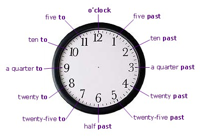 Clock Learn To Tell Time