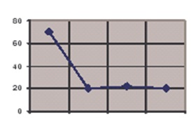 graph 11